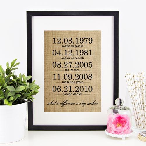 Burlap-date-image | Personalized Gift Ideas - giftsxoxo.com